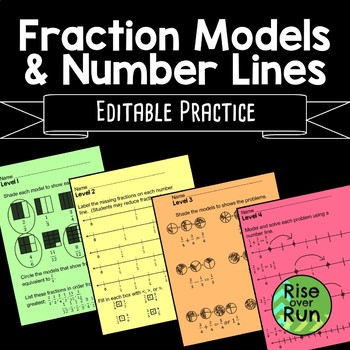 Fractions Practice: Compare, Add, Subtract with Models, Editable