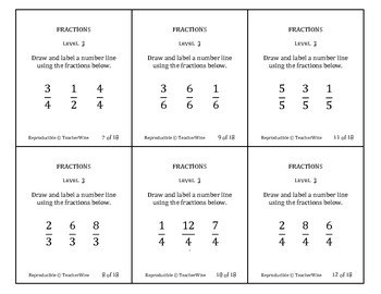 Fractions Problem Solving Task Cards: Level 3 Fraction Number Line
