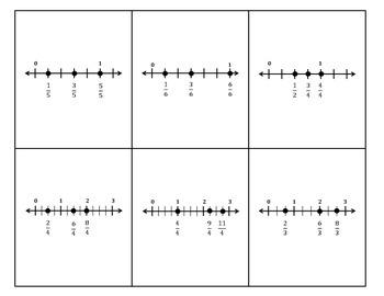 Fraction Problem Solving Task Cards: Level 3 Fraction Number Line