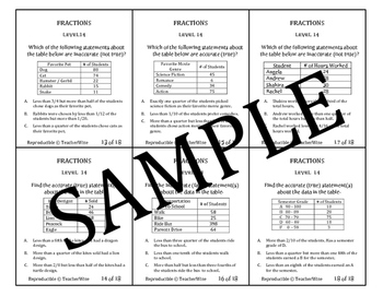 Fractions Problem Solving Task Cards: Level 14 Analyze Data From Tables