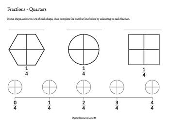 Fractions - Quarters