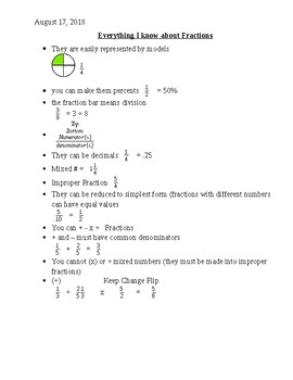 Fractions Quick Reference Sheet