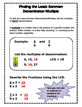 Fractions Quick Tips