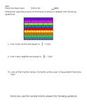 Fractions Quiz 3.NF.A.3d