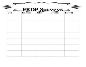 Fractions, Ratio, Decimals, Percents