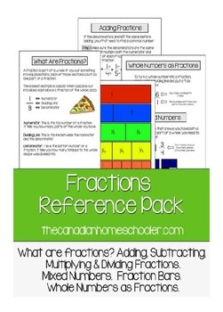 Fractions Reference Pack