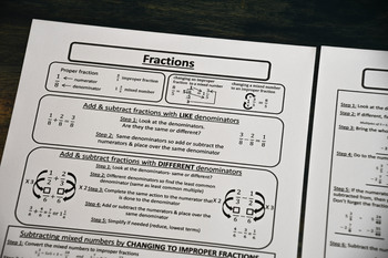 Fraction Operations : Adding and Subtracting Fractions, Multiplying and Dividing