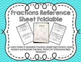 Fractions Reference Sheet Foldable