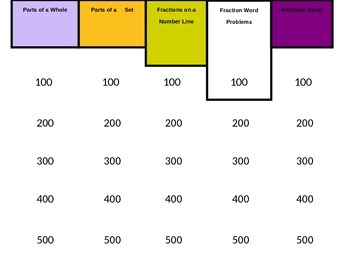Fractions Review Gameshow Powerpoint