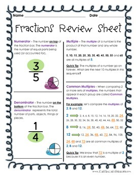 Fractions Review Sheet II
