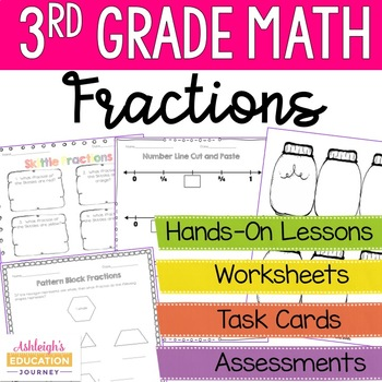 Fractions Teaching Resources & Lesson Plans | Teachers Pay Teachers