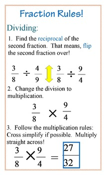 Fractions Rules-All Operations Poster