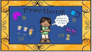 Fractions - Set and shape model