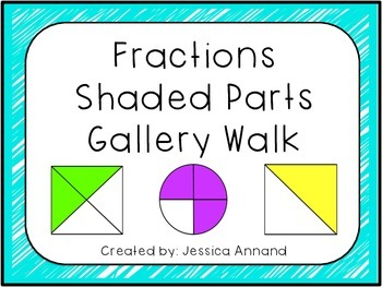 Fractions - Shaded parts gallery walk