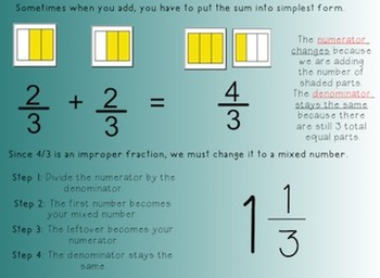 Fractions Smart Notebook Lesson