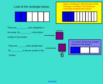 Fractions SmartBoard Lesson