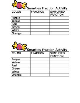 Fractions - Smarties Activity