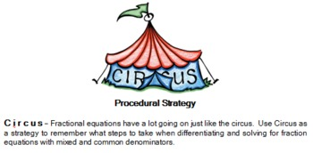 """Fractions Strategy """"Circus"""""""