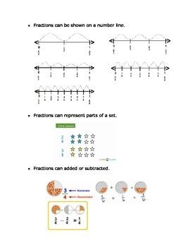 Fractions Study Guide - VA SOL 3.3