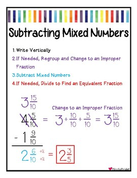 Fractions - Subtracting Mixed Numbers