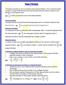 Fractions Summary Sheet