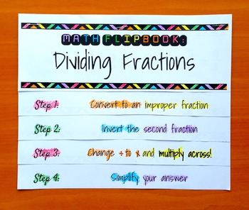 Fractions Support: Flip Books & DIY Clipchart Anchor Charts BUNDLE!