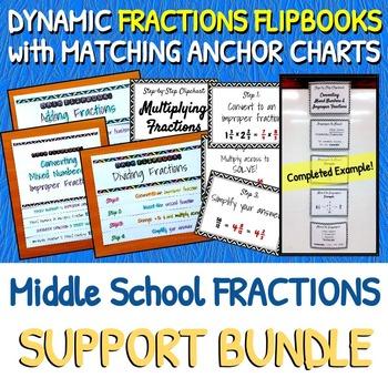Fractions Support: Flip Books & DIY Clipchart Anchor Chart