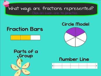 Fractions: Sweet on Fractions SMART Board