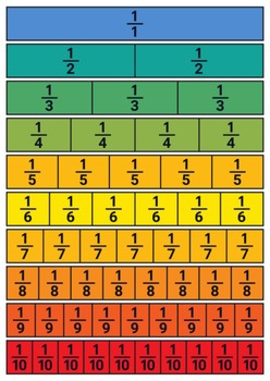 Fractions Table