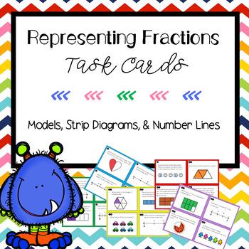 Fractions Task Cards Models Number Lines