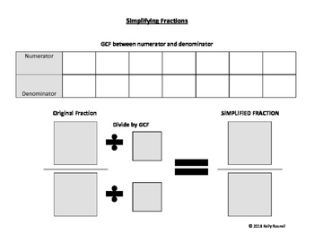 Fractions Template Bundle
