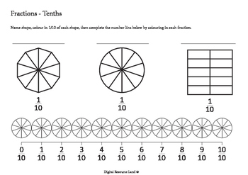 Fractions - Tenths