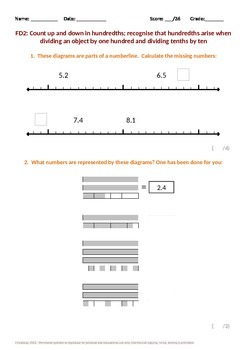 Fractions:  Tenths and Hundredths