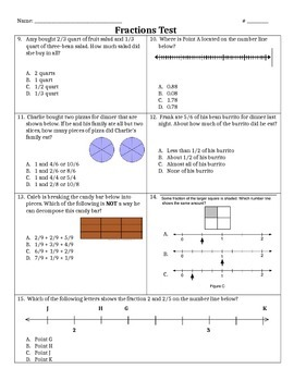 4th Grade TEKS Fractions Test/Quiz *Editable*