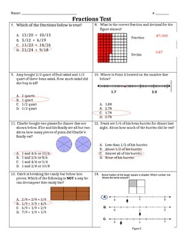4th Grade TEKS Fractions Test/Quiz *Editable*