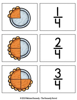 Fractions: Thanksgiving