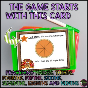 Fractions: Thanksgiving I Have, Who Has Game