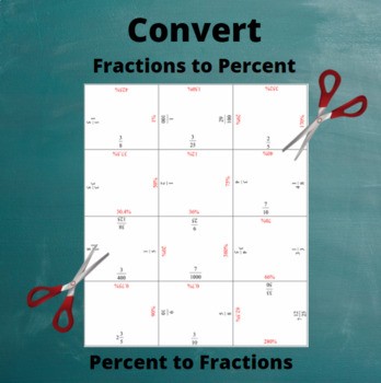 Fractions To Percents: Percents To Fractions