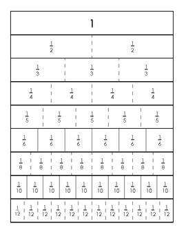 Fractions Tools - bars and equivalent strips