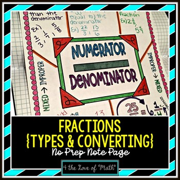 Fractions - Types of Fractions and Converting Between Types No Prep Note Page