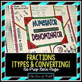 Fractions - Types of Fractions and Converting Between Type