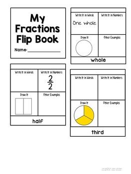 Third Grade Interactive Fractions Unit