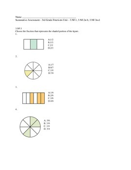 Fractions Unit Assessment 3rd Grade