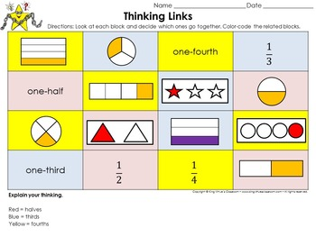 Fractions: Unit Fractions Thinking Links Activity #2 - 1/2, 1/3, 1/4