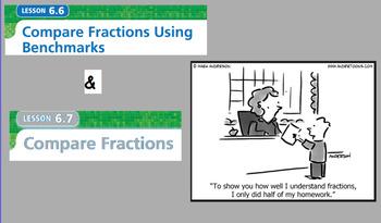 Fractions Unit Promethean Active Inspire