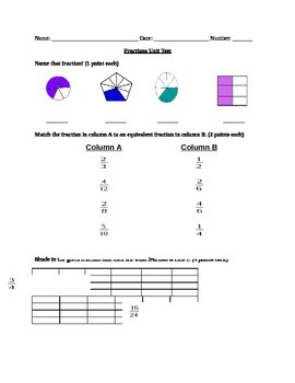 Fractions Unit Test