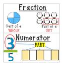 Fractions Vocabulary Card **New TEKS Aligned