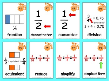 Fractions Trading Cards