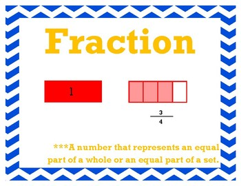Fractions Vocabulary My Math 3rd Grade Vocabulary Posters