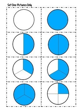 Fractions War Differentiated